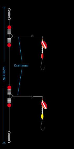 AQUANTIC Spez. Plattfisch System 3 Gr.1